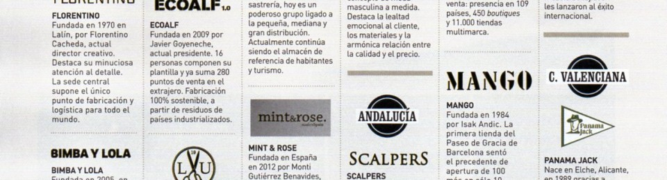 Mint & Rose – Forbes